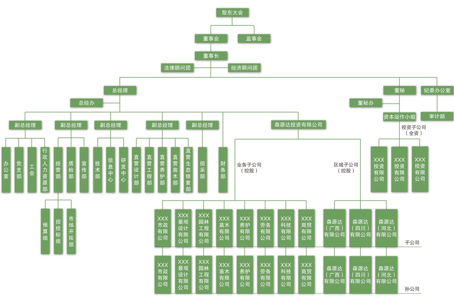 组织架构图2018.3.8.jpg